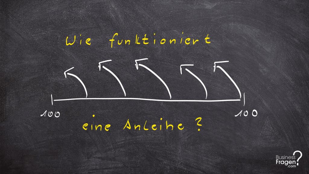Anleihe | Obligation