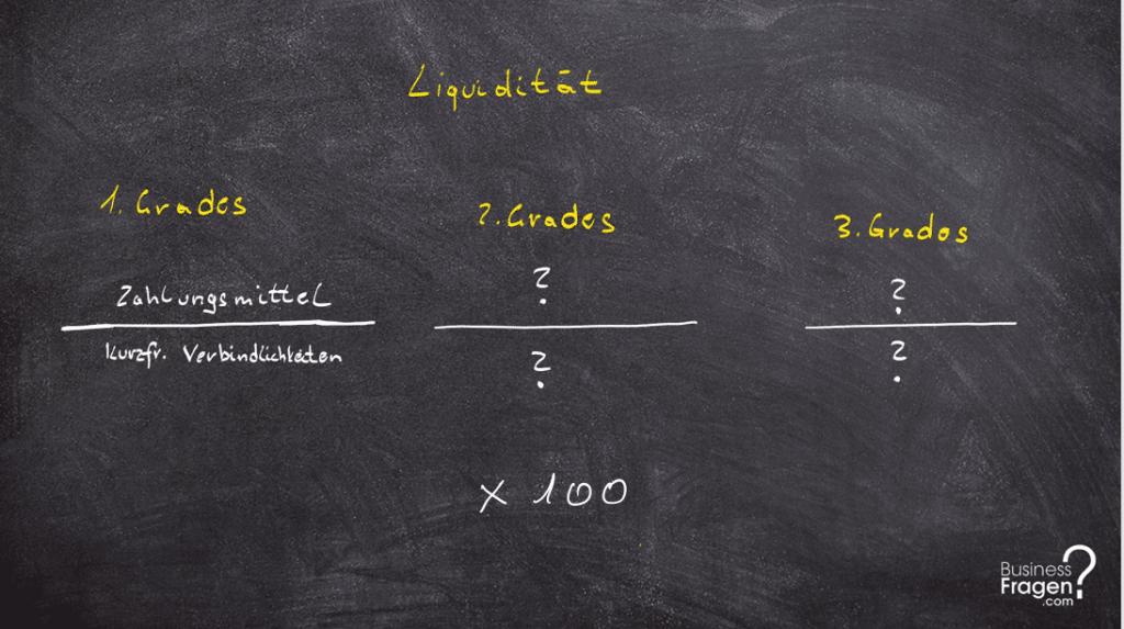 Liquiditätsgrade