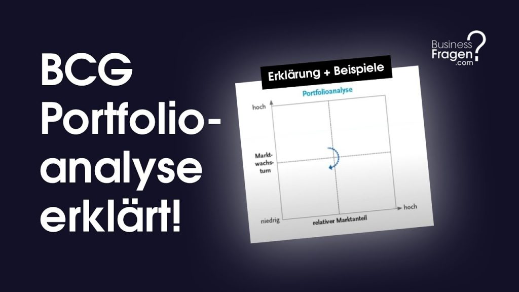Portfolioanalyse – BCG Matrix